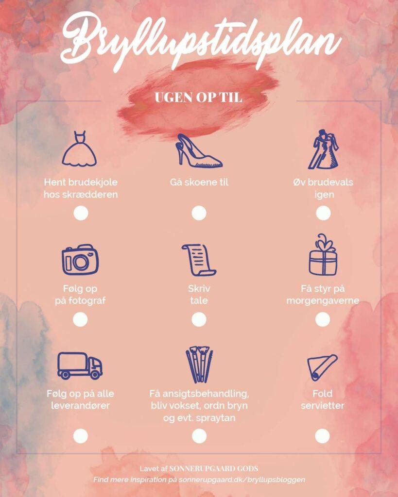 Huskeliste og tidsplan for bryllupper ugen op til