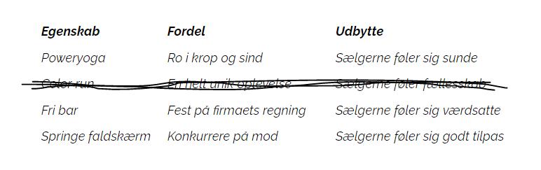 Skema med Tines gamle EFUer til Niels